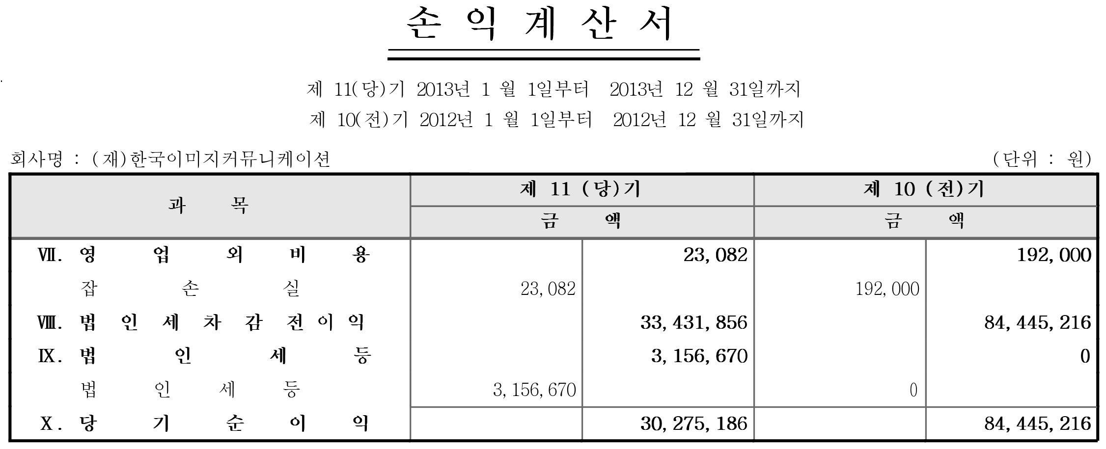 2013년 손익계산서-2.jpg